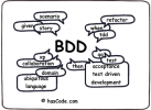 Behavior Driven Development (BDD) Training Courses